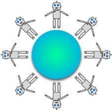 sociedad de los robots